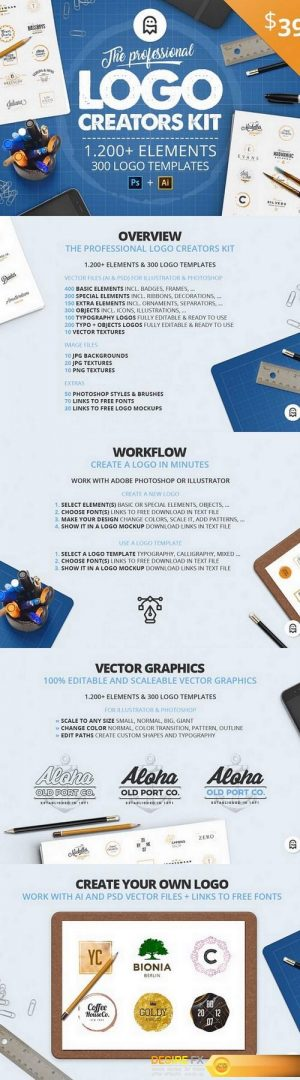 Creativemarket The Professional Logo Creators Kit 1149112