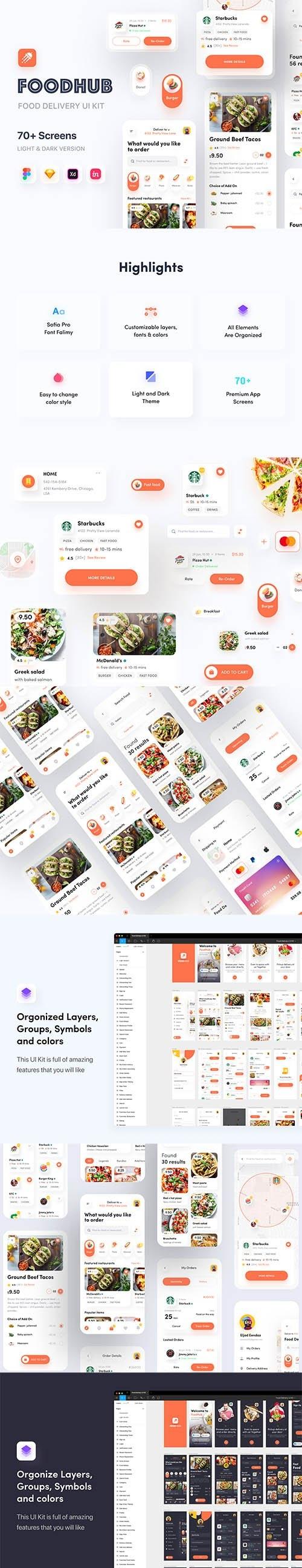 Food Hub UI Kit
