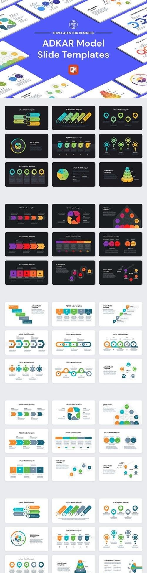 ADKAR Model Powerpoint, Keynote and Google Slides Templates