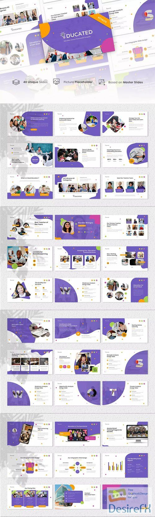 Educated Keynote Presentation Template